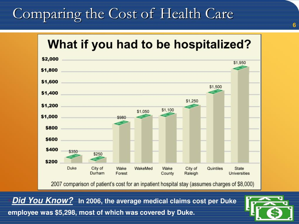 Comparing the Cost of Health Care