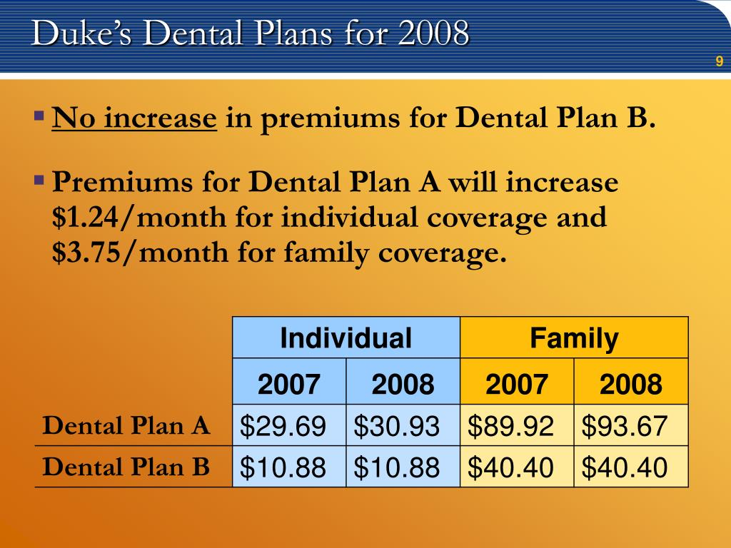 Duke's Dental Plans for 2008