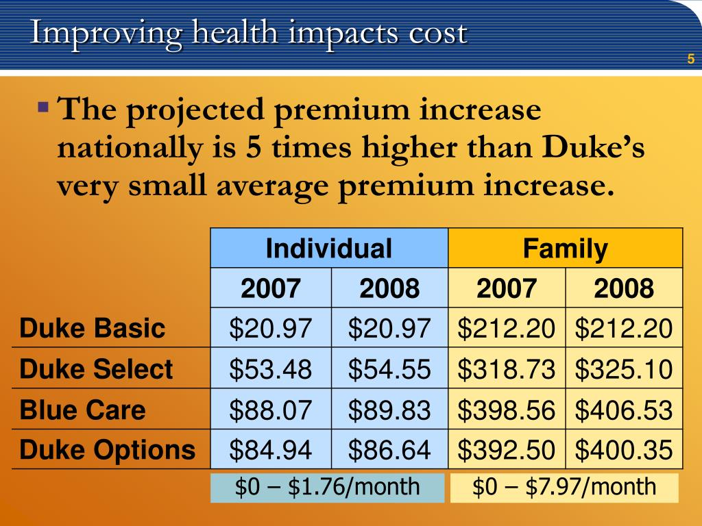 Improving health impacts cost