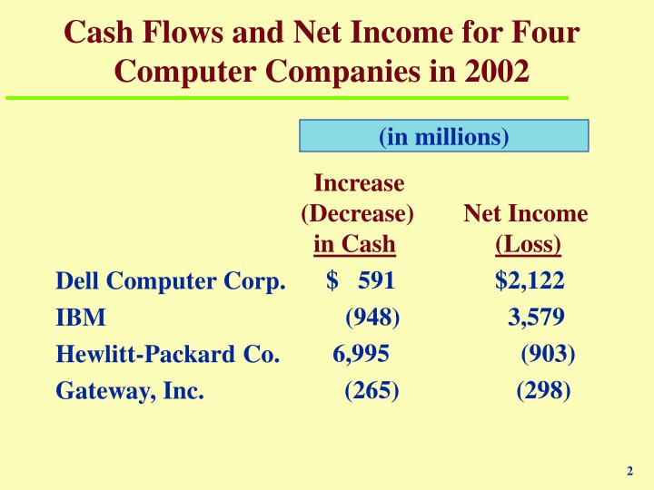 Cash flows and net income for four computer companies in 2002