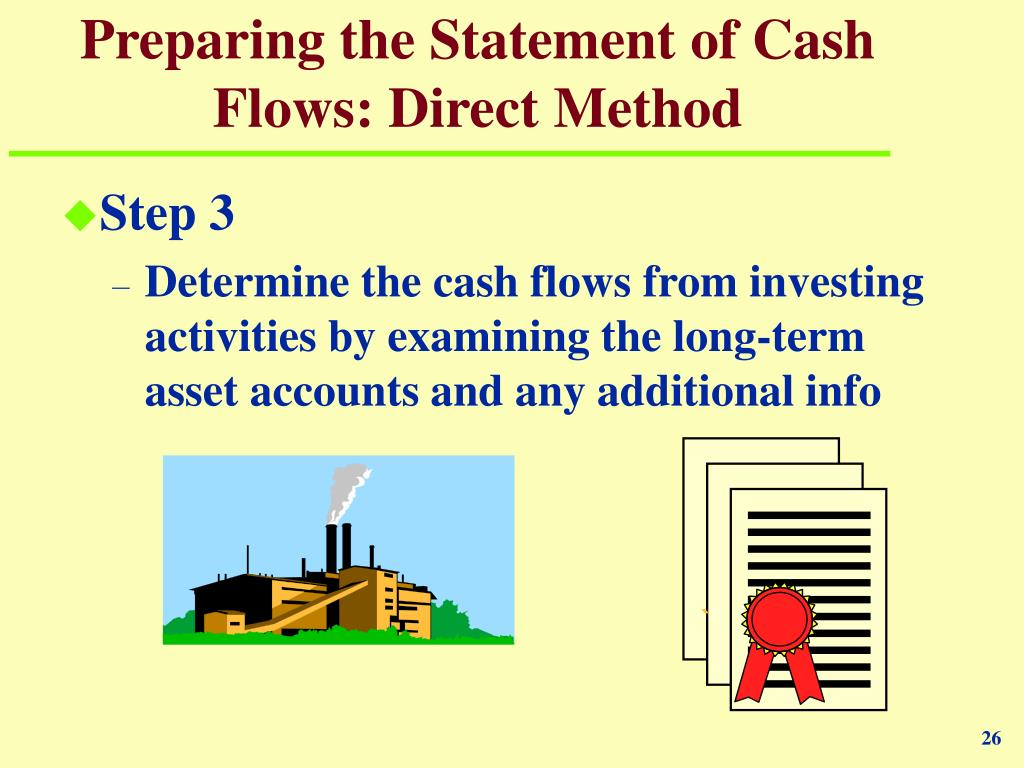 Preparing the Statement of Cash