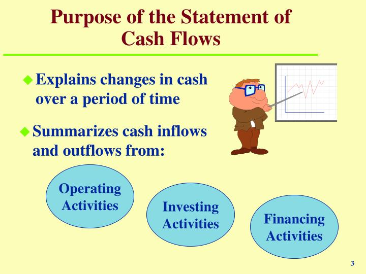 Purpose of the statement of cash flows l.jpg