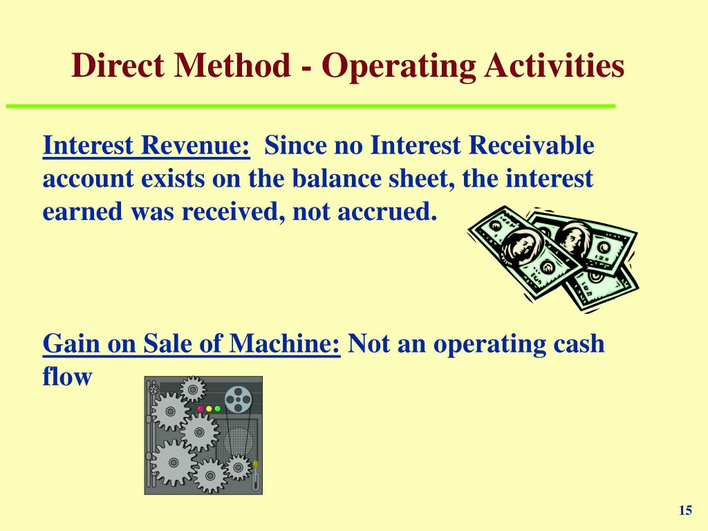 Direct Method - Operating Activities