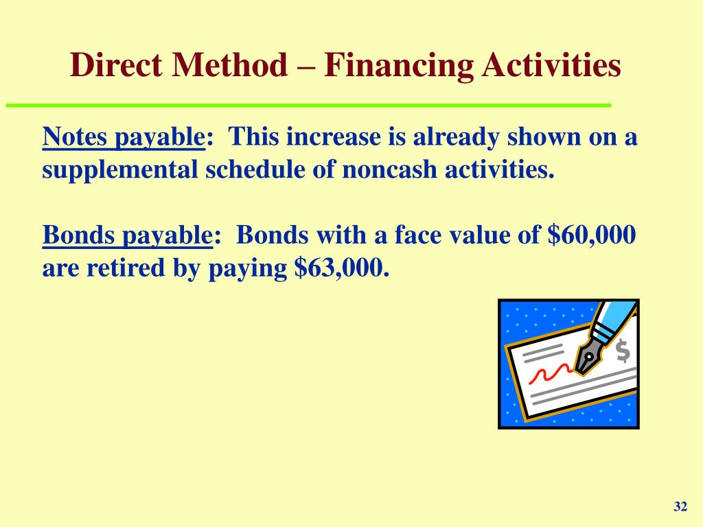 Direct Method – Financing Activities