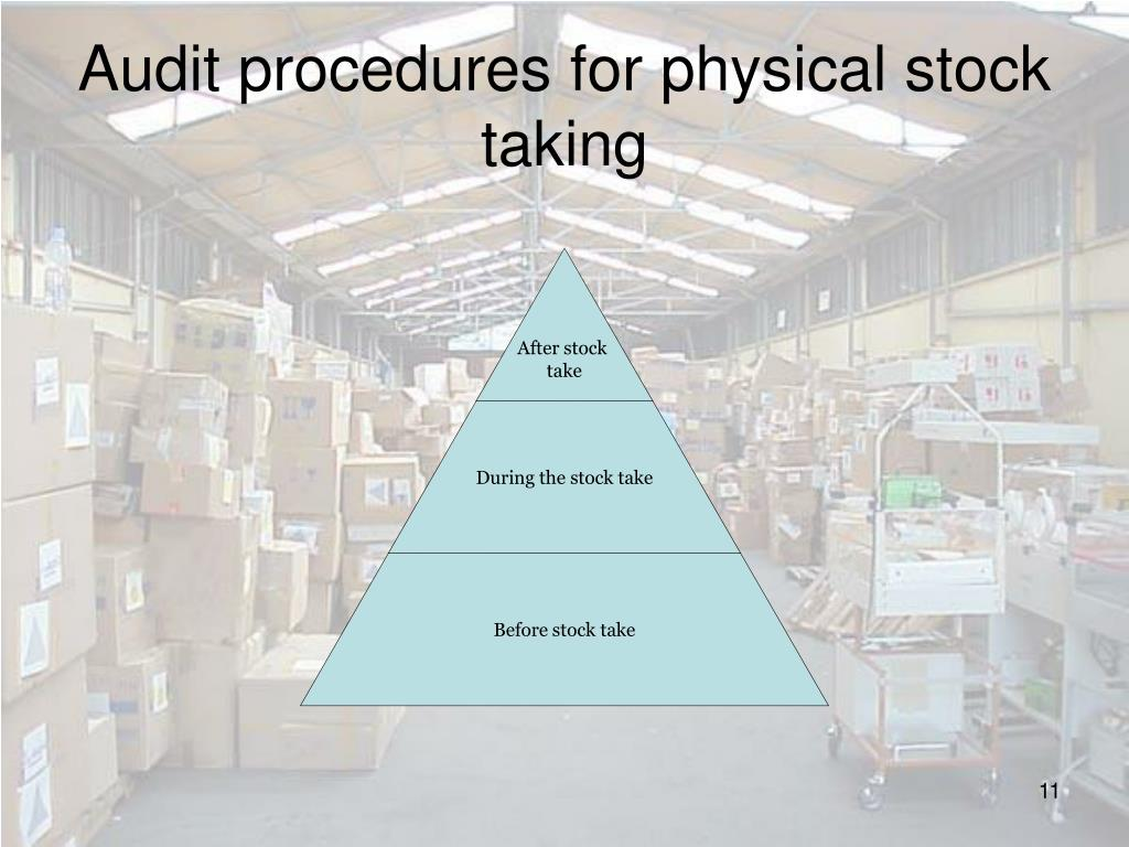 Audit procedures for physical stock taking