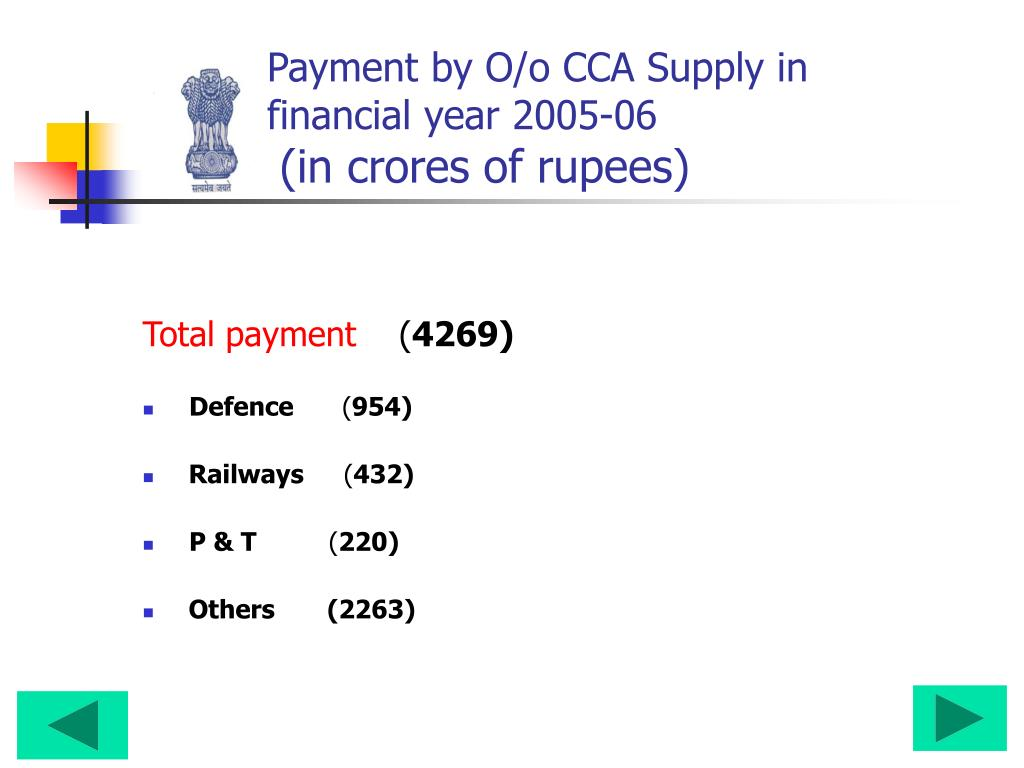 Payment by O/o CCA Supply in financial year 2005-06