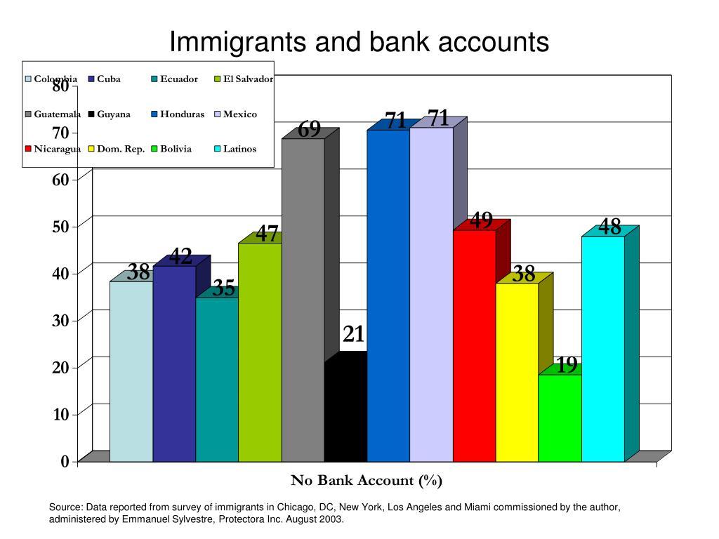 Immigrants and bank accounts
