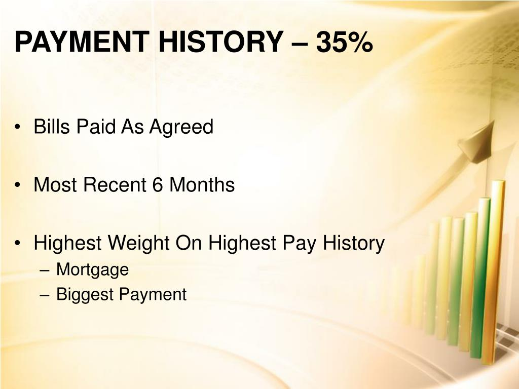 PAYMENT HISTORY – 35%