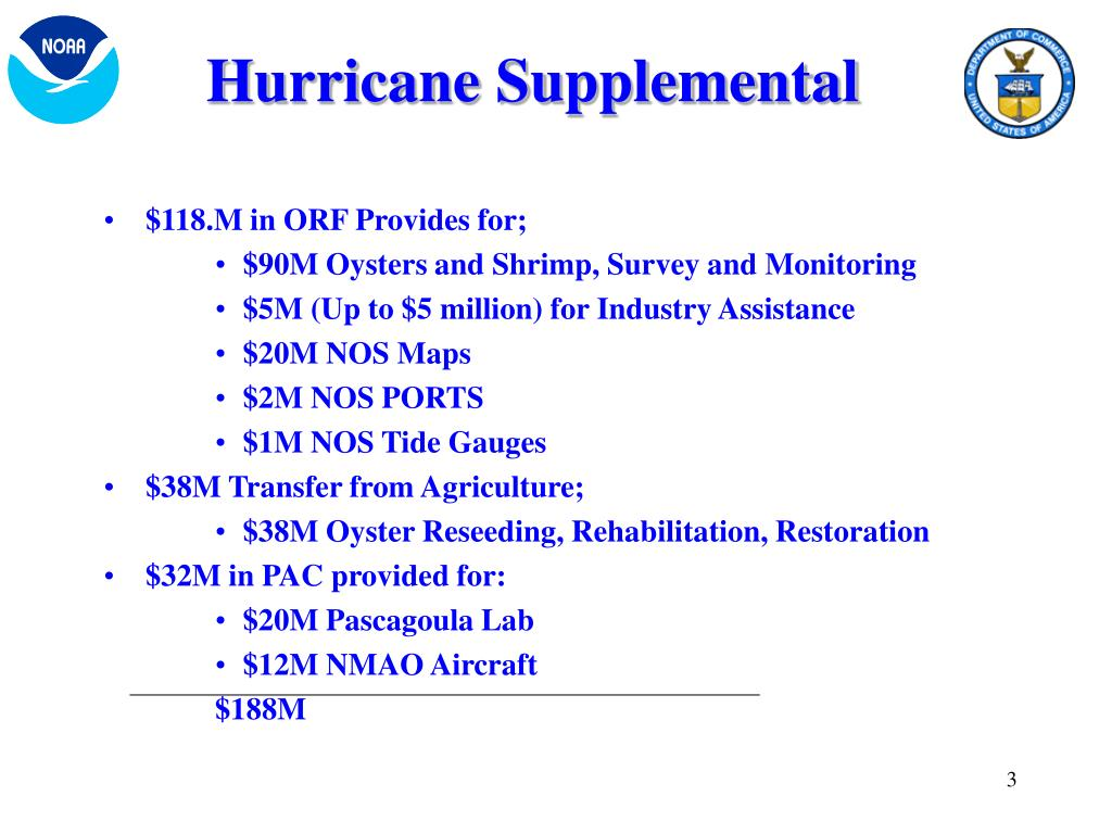 Hurricane Supplemental