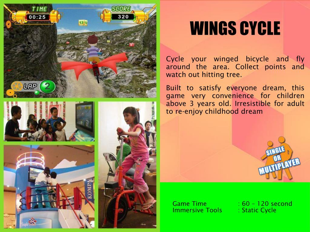 WINGS CYCLE