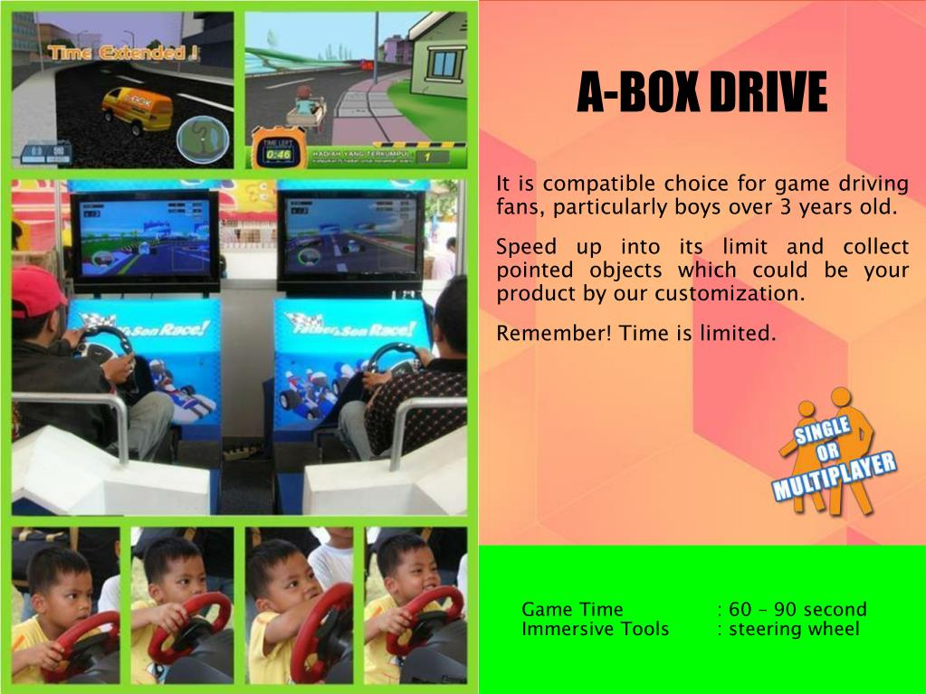 A-BOX DRIVE