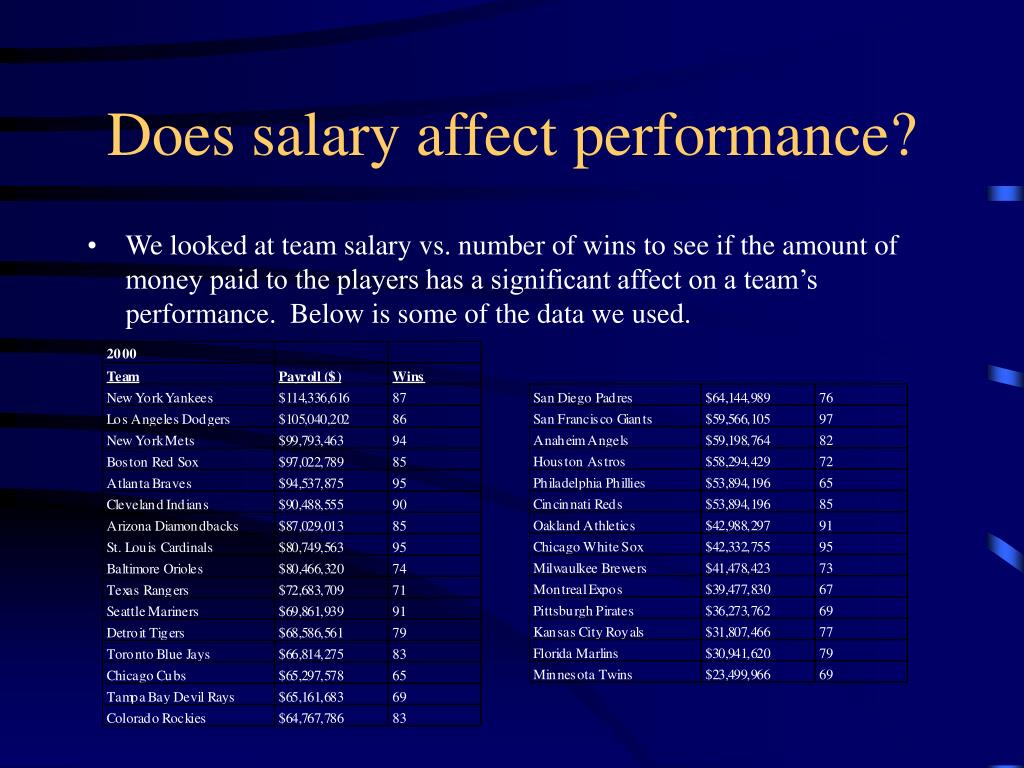 Does salary affect performance?