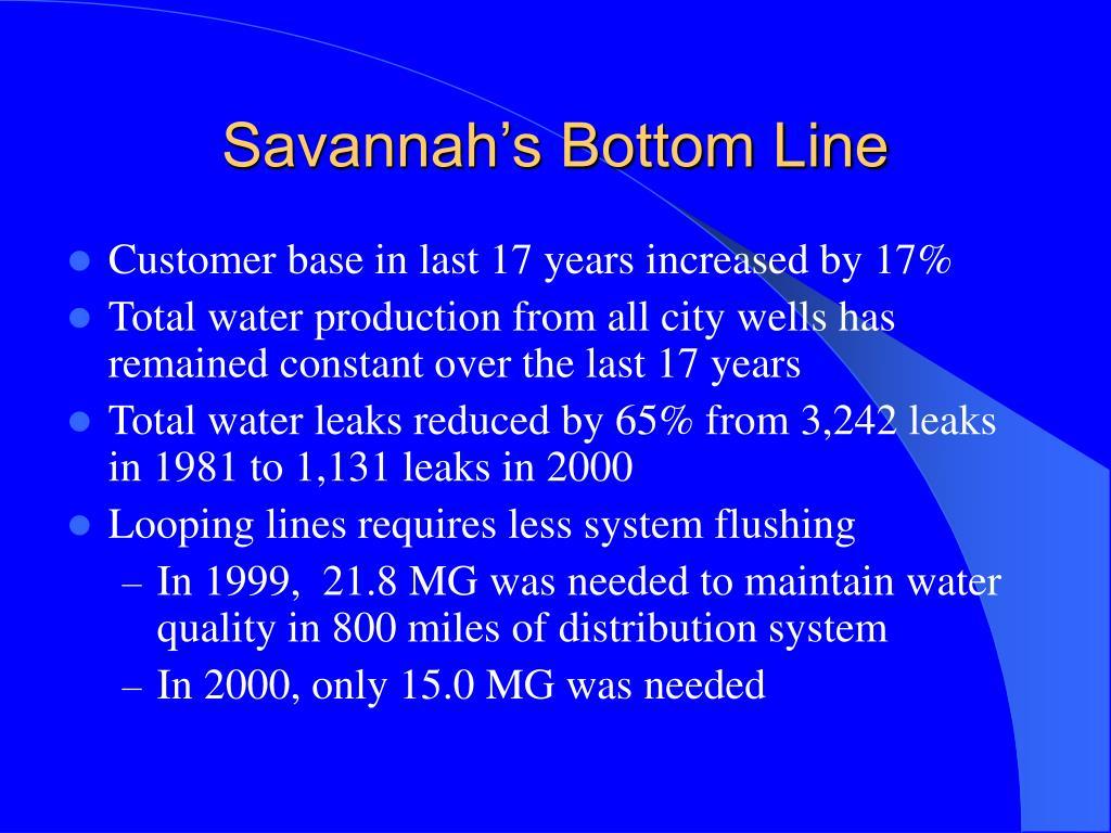 Savannah's Bottom Line