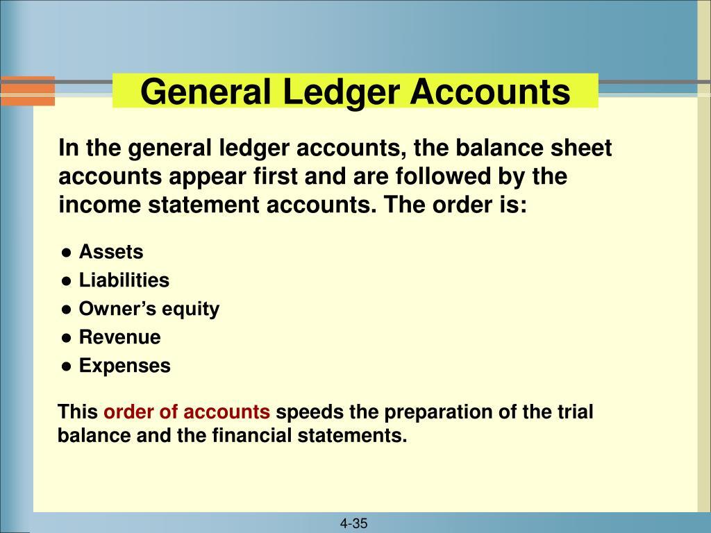 General Ledger Accounts
