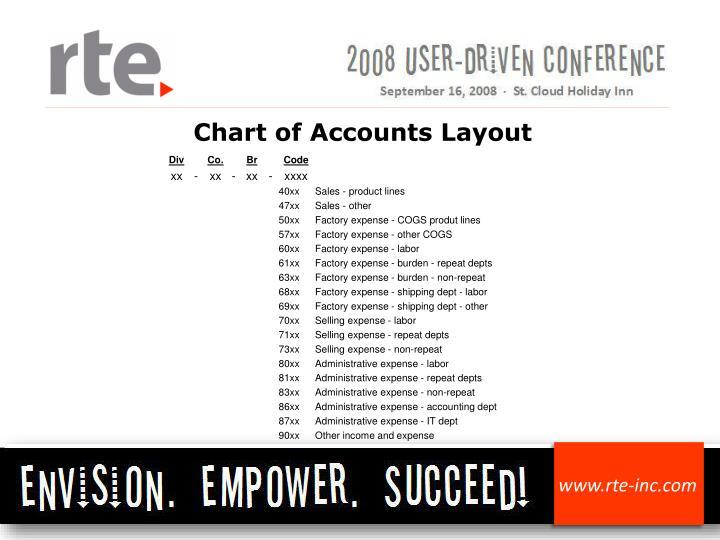 Chart of Accounts Layout