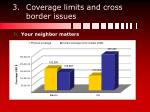 coverage limits and cross border issues1
