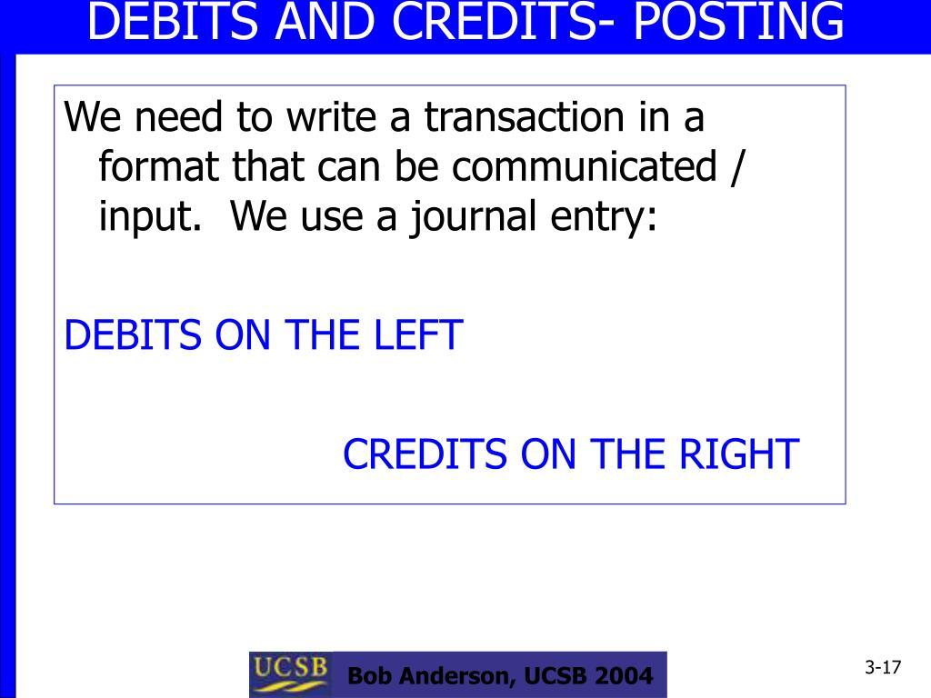 DEBITS AND CREDITS- POSTING