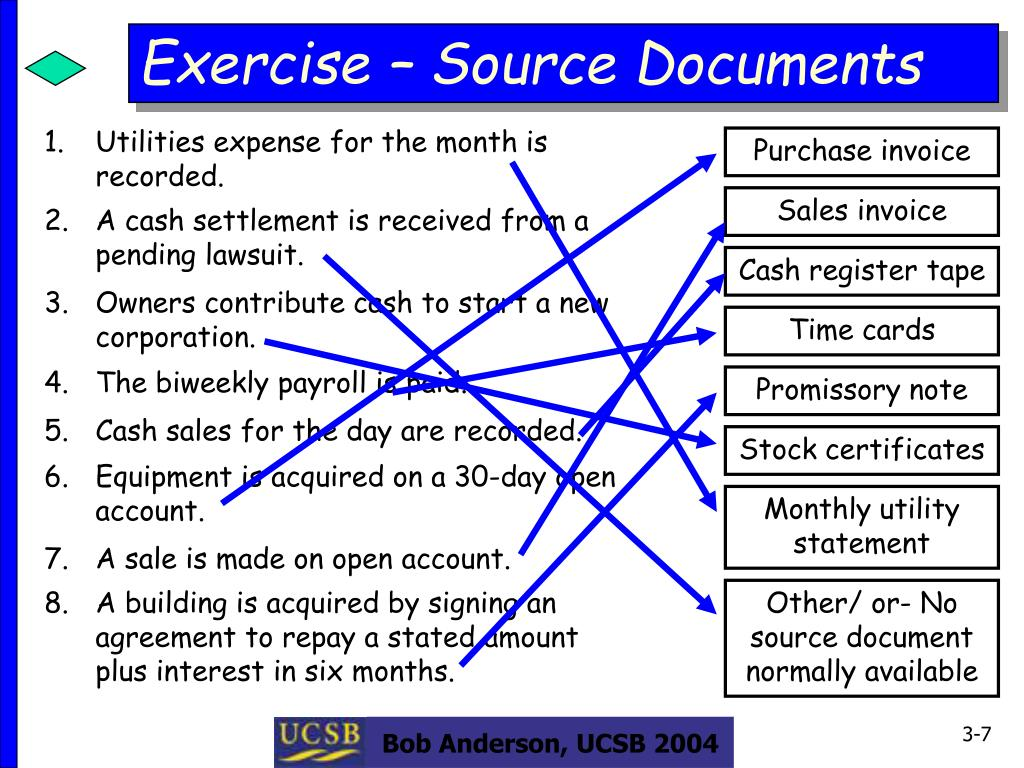 Exercise – Source Documents