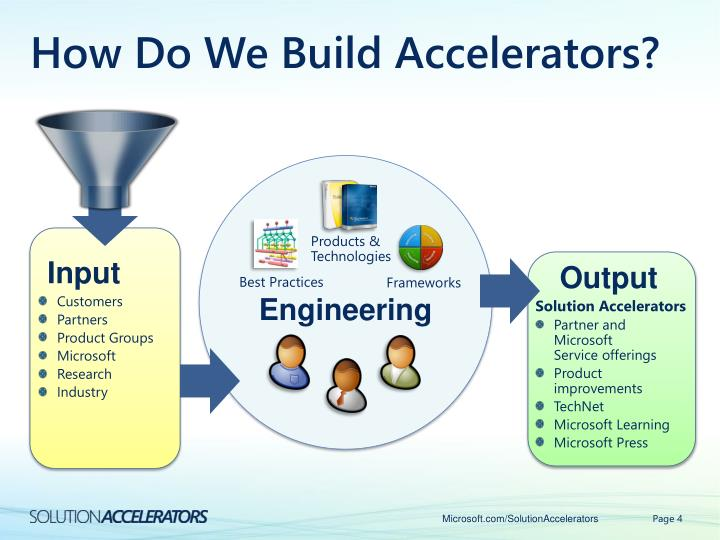 How Do We Build Accelerators?