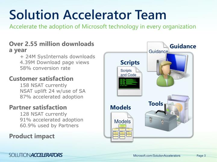 Solution accelerator team