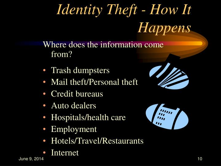 Identity Theft - How It Happens
