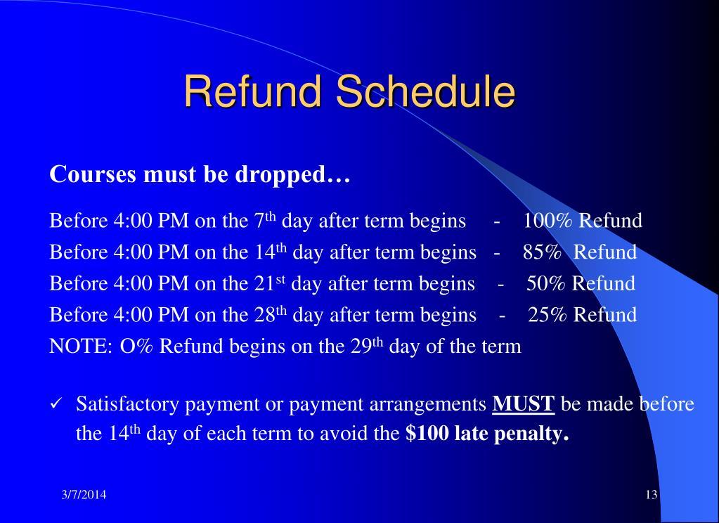 Refund Schedule