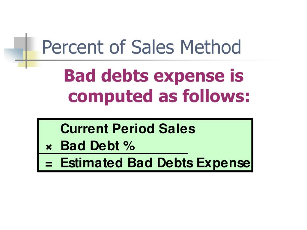 Percent of Sales Method