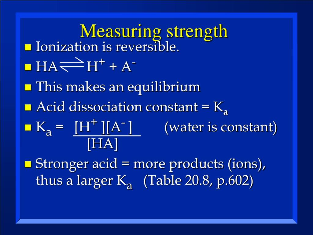 Measuring strength