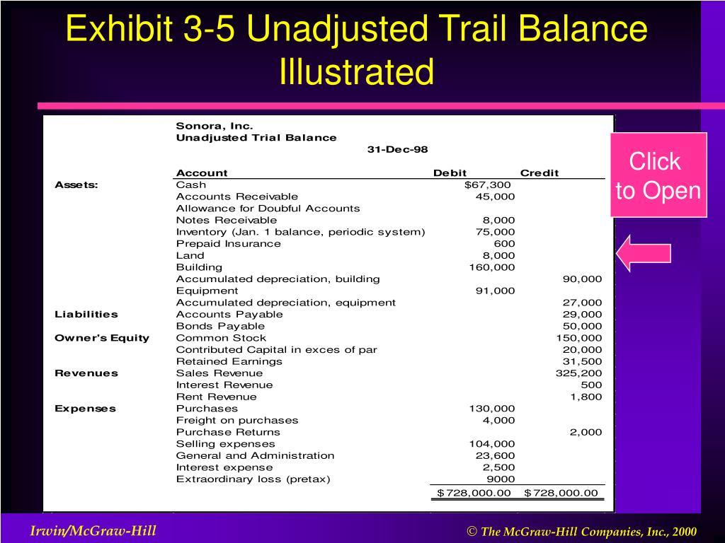 Exhibit 3-5 Unadjusted Trail Balance Illustrated