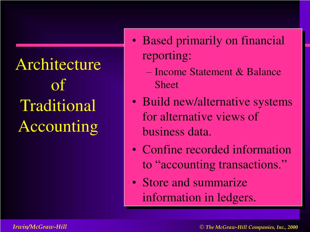 Based primarily on financial reporting: