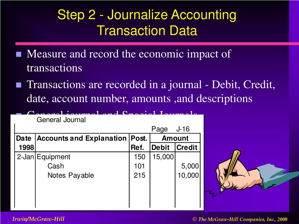 Step 2 - Journalize Accounting Transaction Data