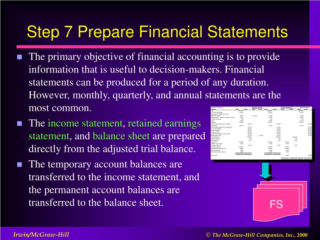 Step 7 Prepare Financial Statements