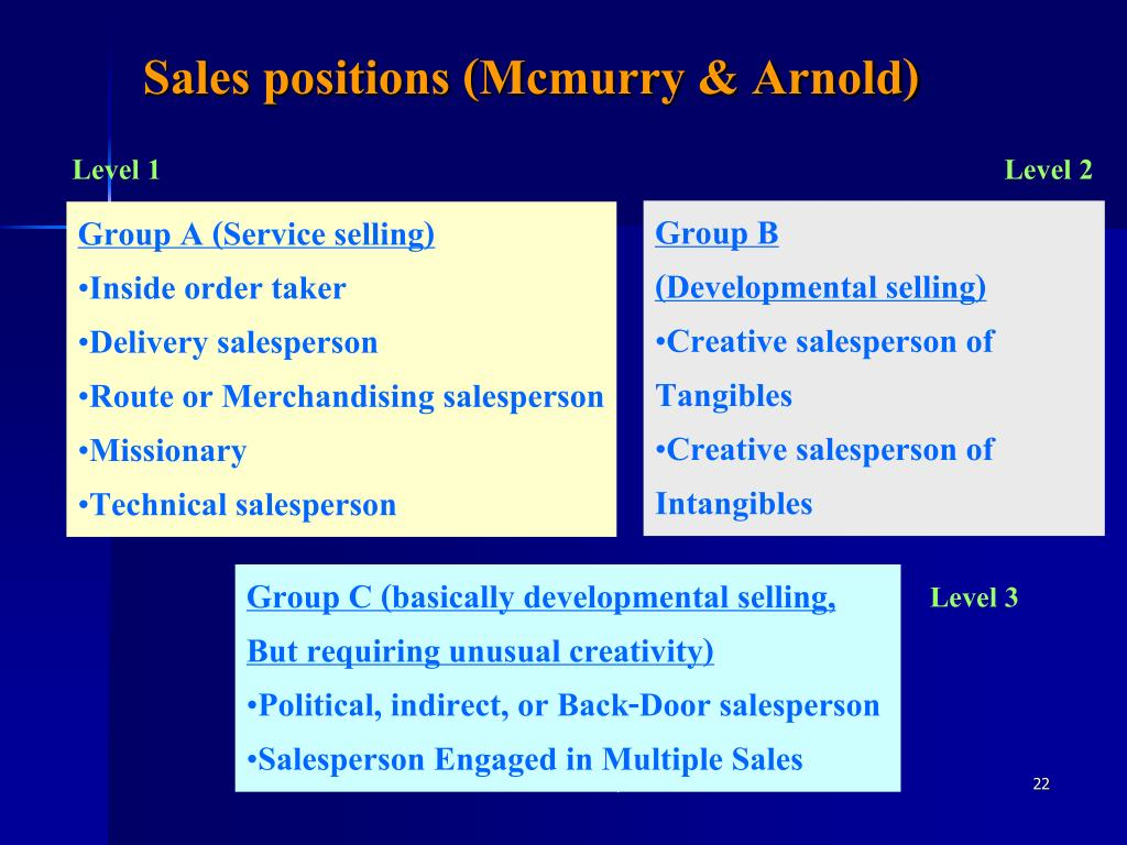 Sales positions (Mcmurry & Arnold)