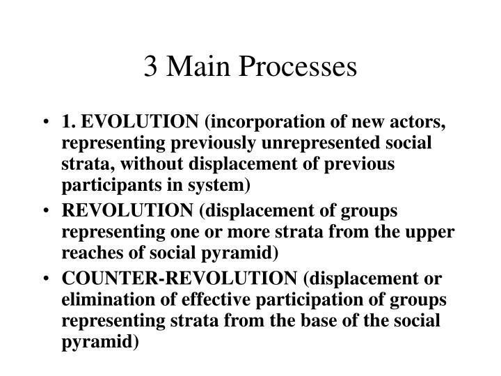 3 Main Processes