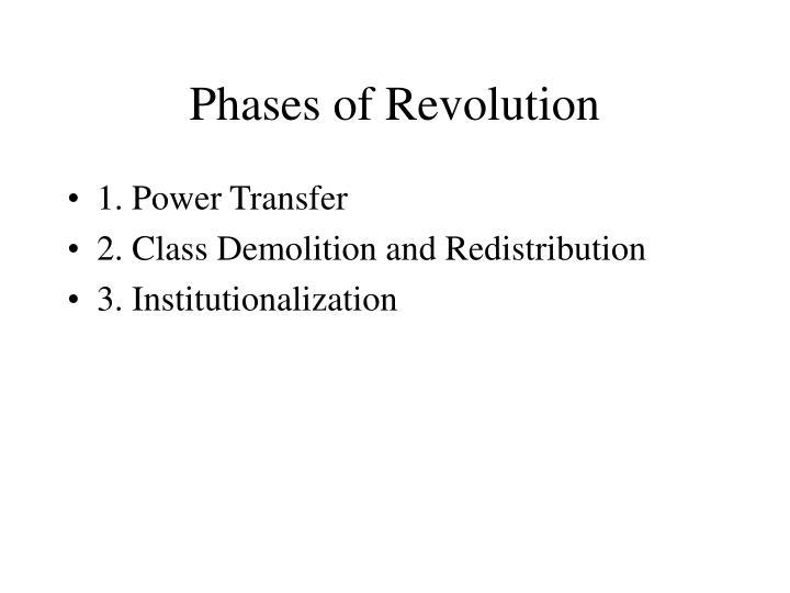 Phases of Revolution