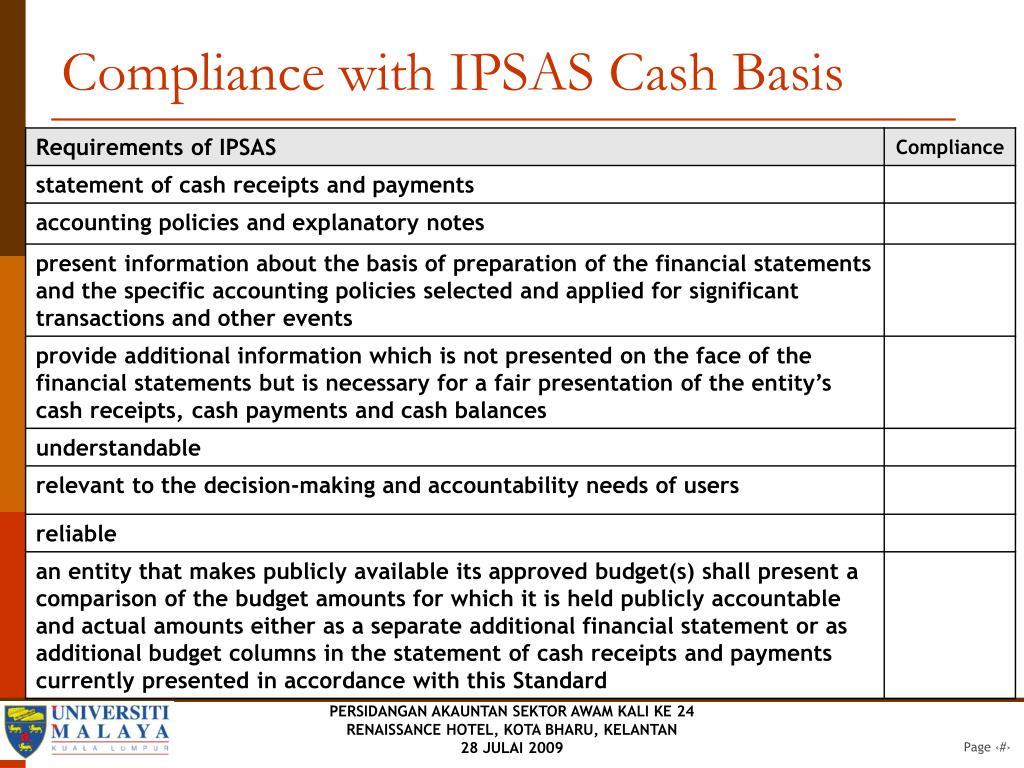Compliance with IPSAS Cash Basis