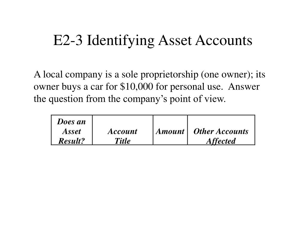 E2-3 Identifying Asset Accounts