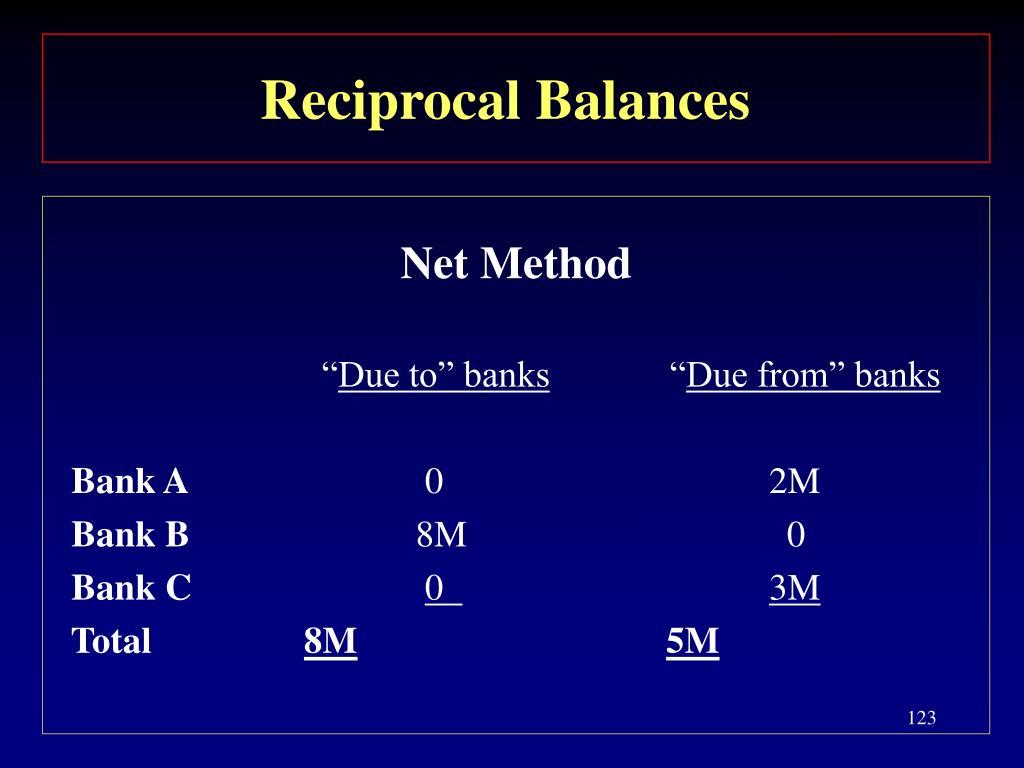 Reciprocal Balances