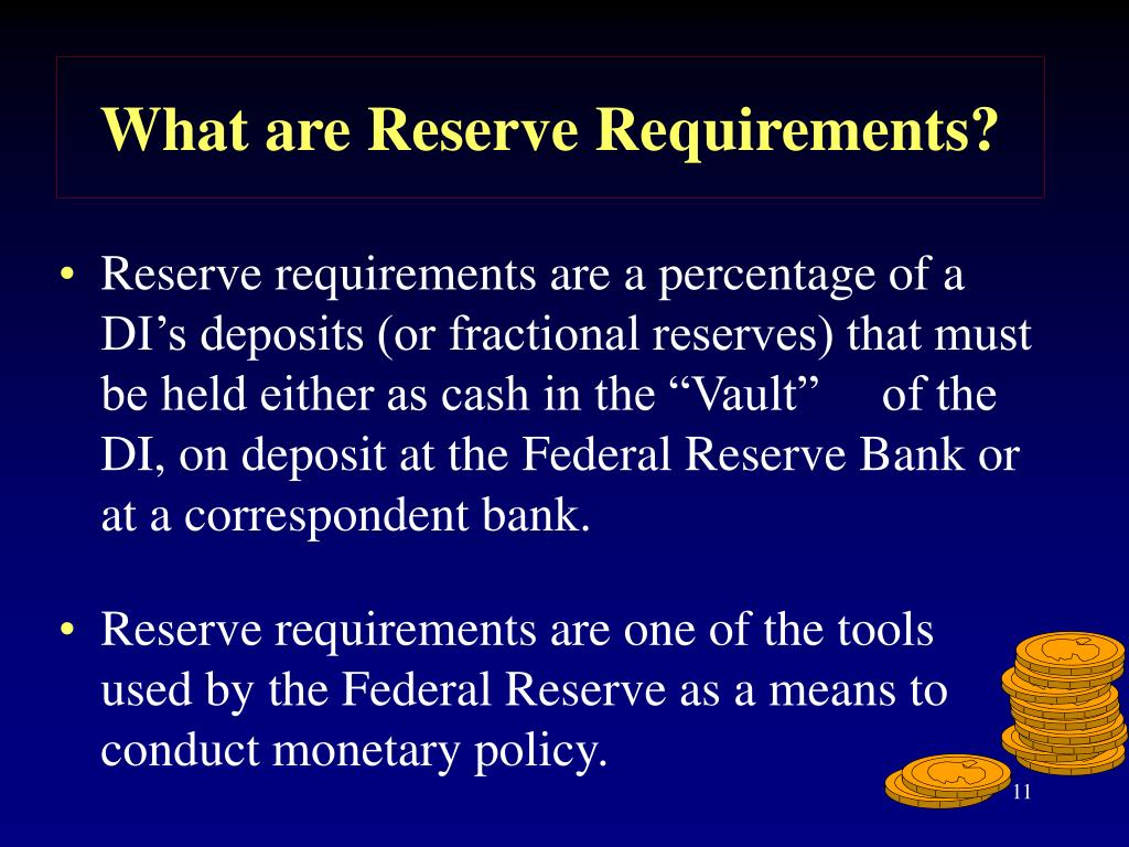 What are Reserve Requirements?