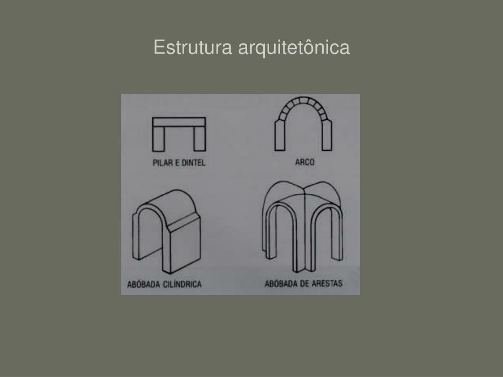 Estrutura arquitetônica