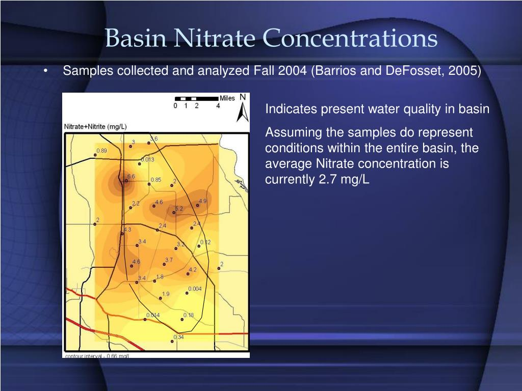 Basin Nitrate Concentrations
