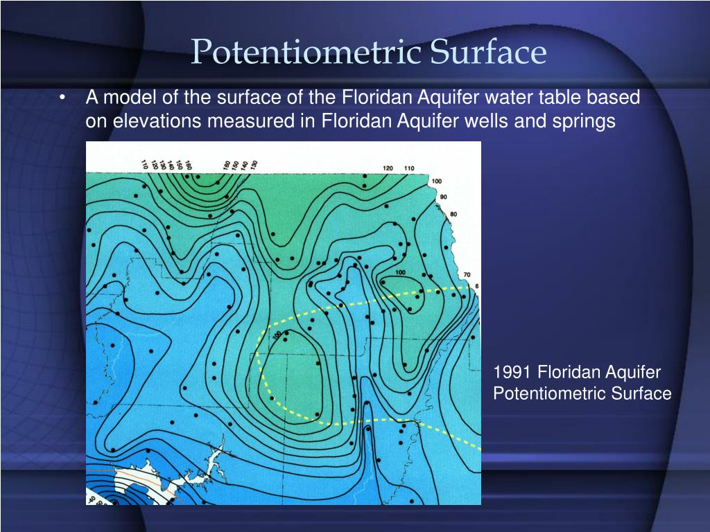Potentiometric Surface