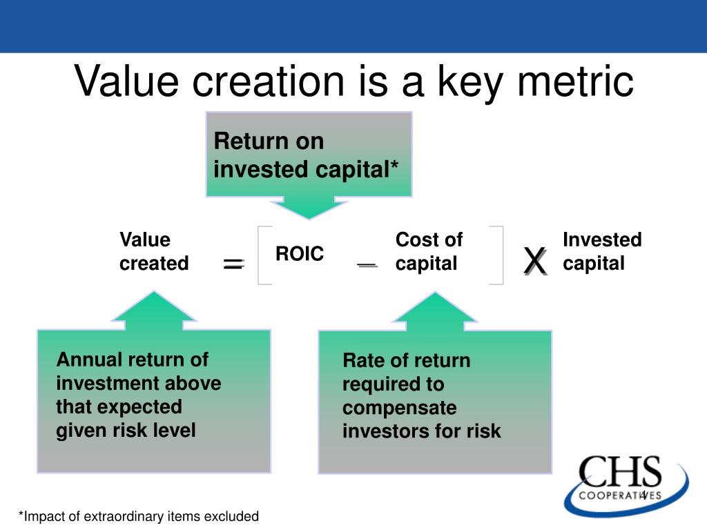Value creation is a key metric