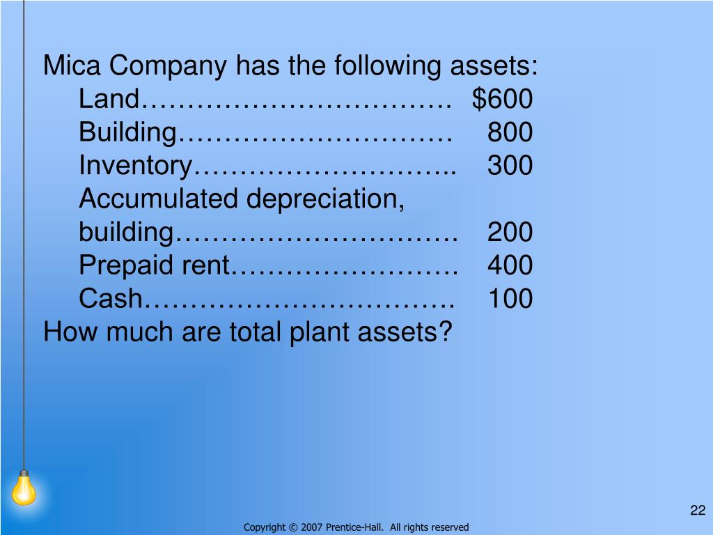 Mica Company has the following assets: