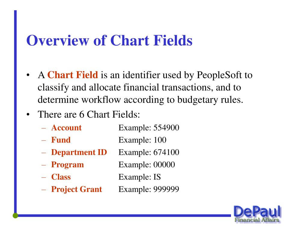 Overview of Chart Fields