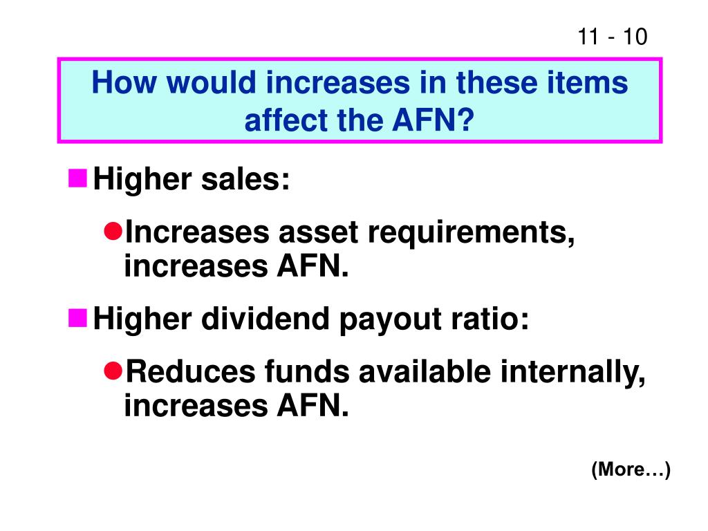 How would increases in these items affect the AFN?