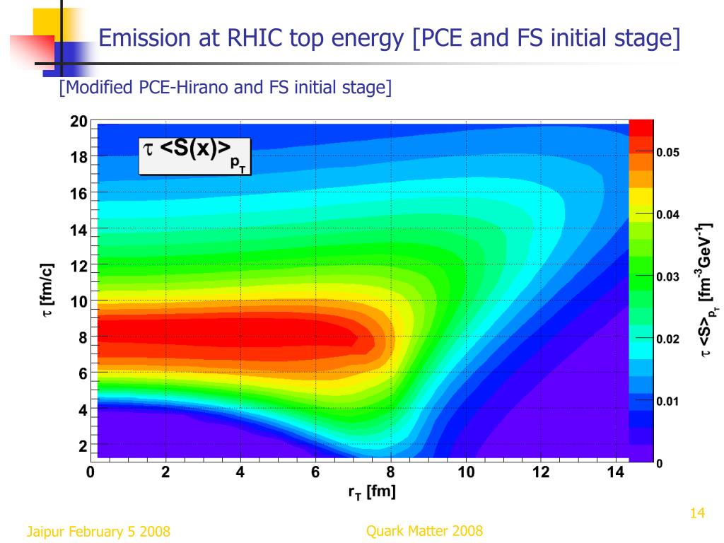 Emission at RHIC top energy [PCE and FS initial stage]