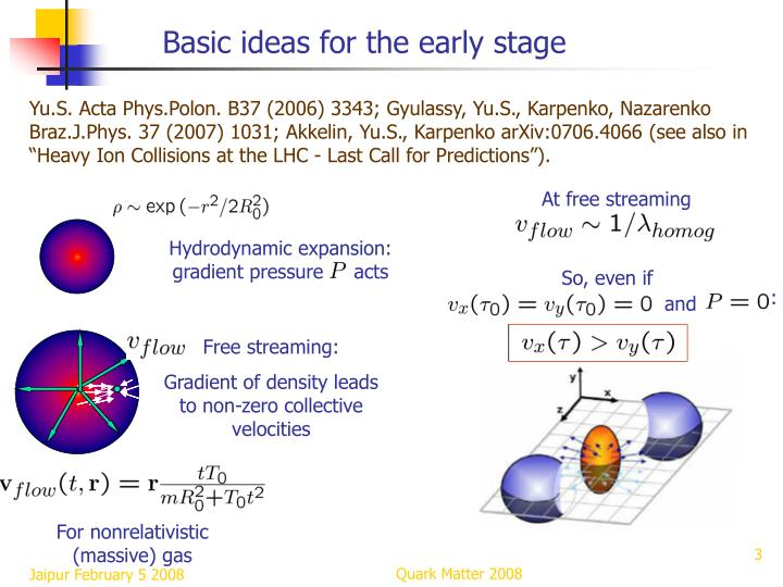 Basic ideas for the early stage