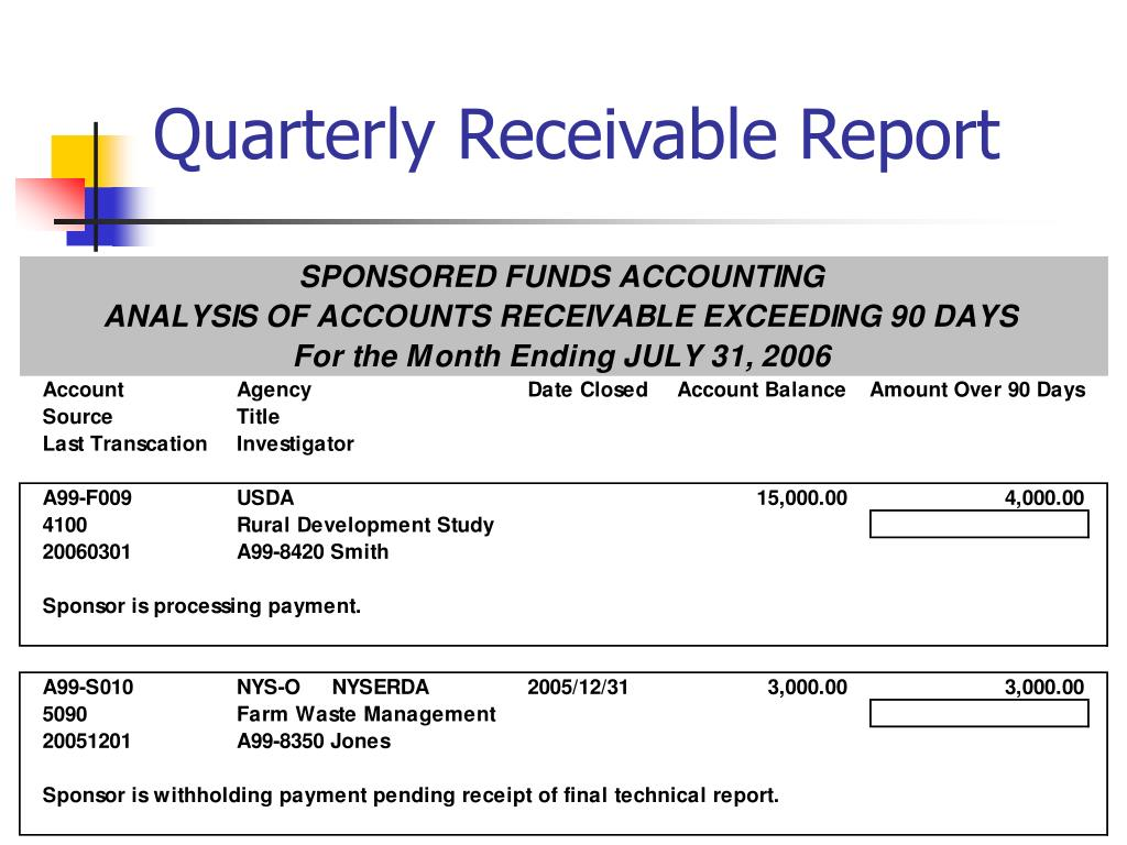 Quarterly Receivable Report
