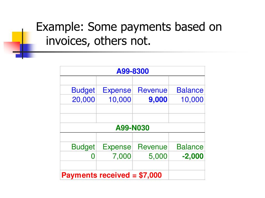 Example: Some payments based on invoices, others not.